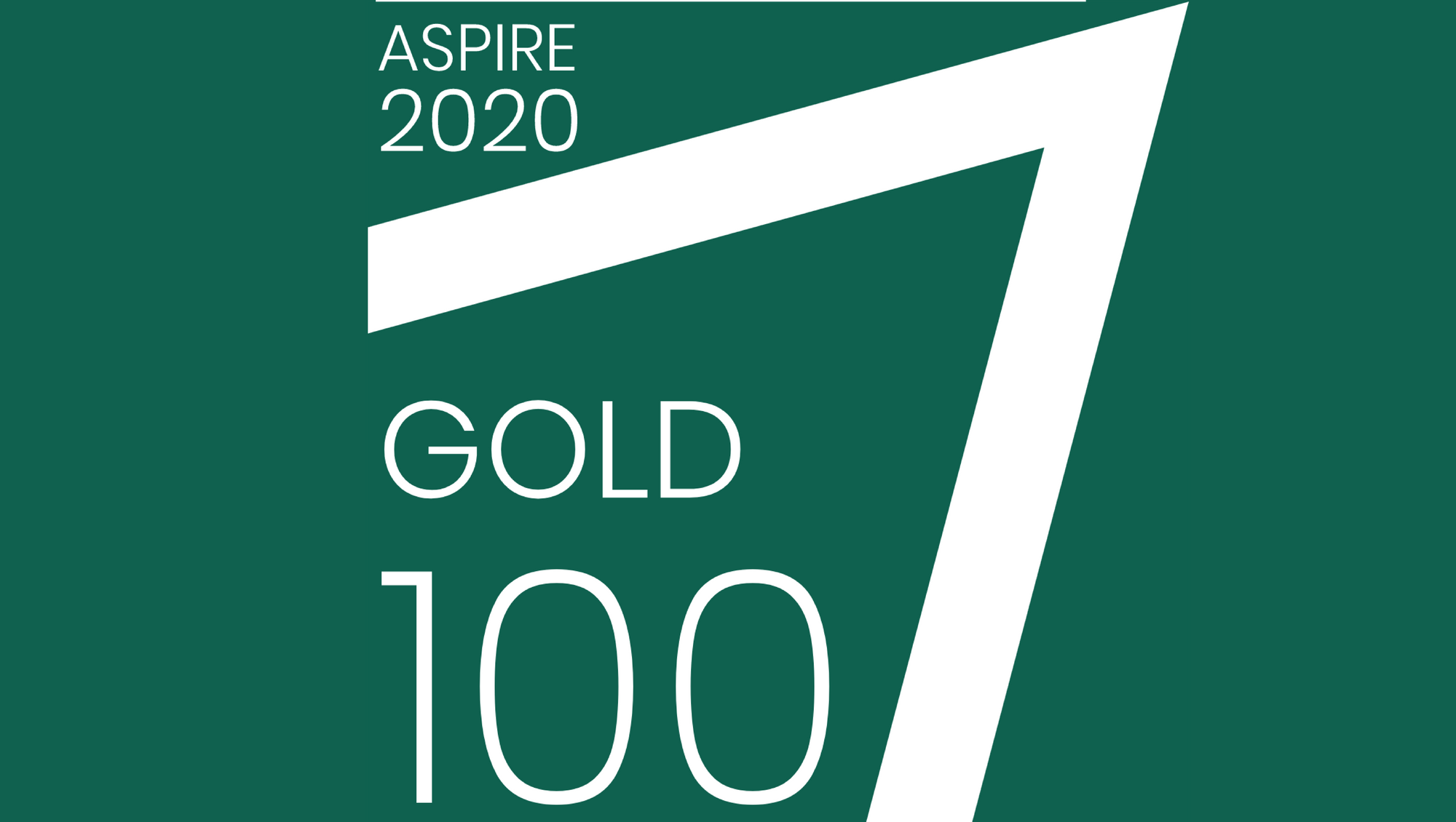 BibliU Receives Perfect 100% ASPIRE Score for Accessibility